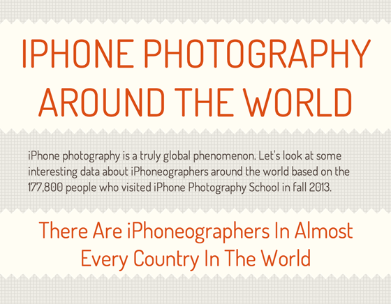 iPhoneography infographic